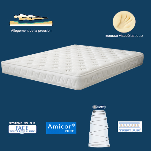 matelas simmons softy pas cher marseille entrepot de la literie. Black Bedroom Furniture Sets. Home Design Ideas